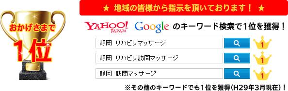 Yahoo・Googleのキーワード検索で静岡1位を獲得!